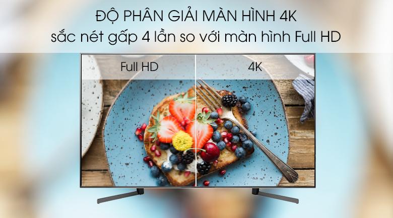 Android Tivi Sony 4K 85 inch KD-85X9500G độ phân giải 4K