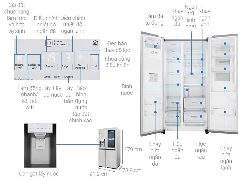 Chi tiết tủ lạnh GR-X247JS
