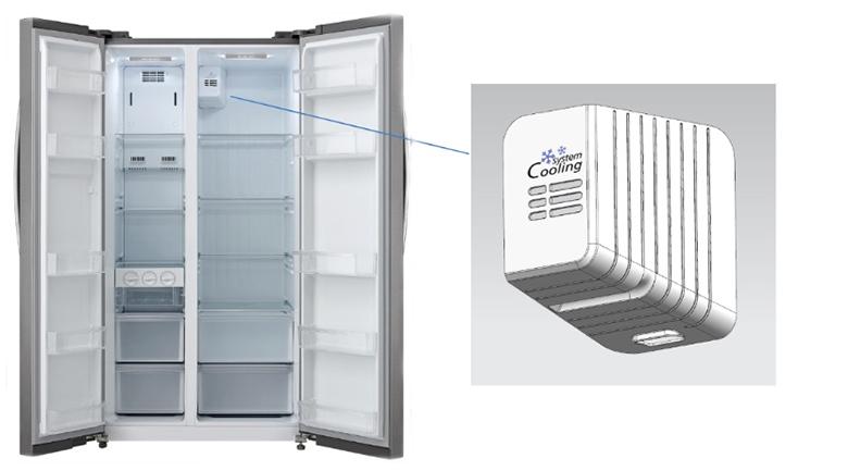 Tủ lạnh Midea Inverter 530 lít MRC-690GS